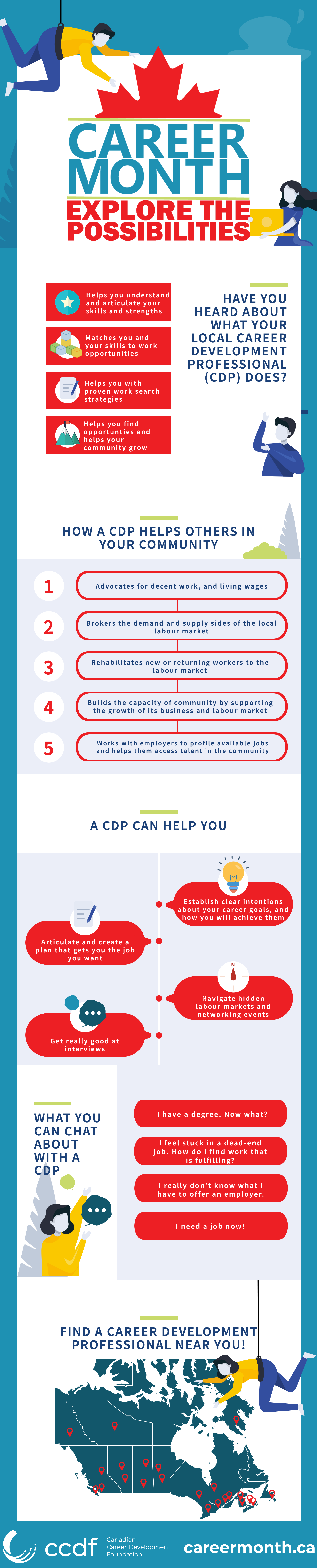 Explore The Possibilities Infographic