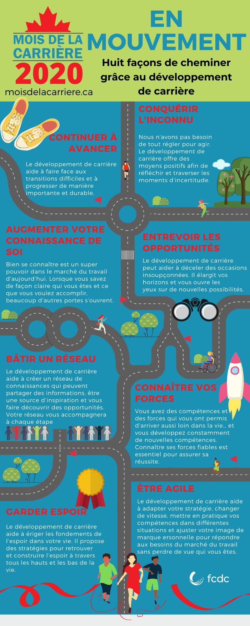 FR-PNG-En-mouvement-infographic